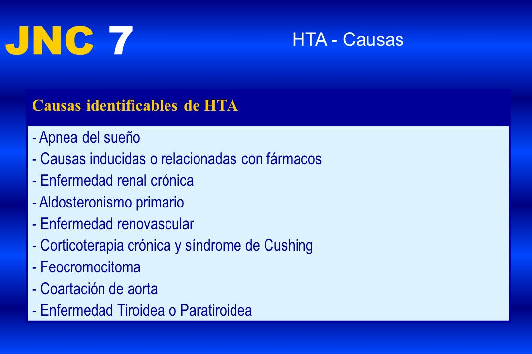 JNC 7 HTA - Causas Causas identificables de HTA Apnea del sueño