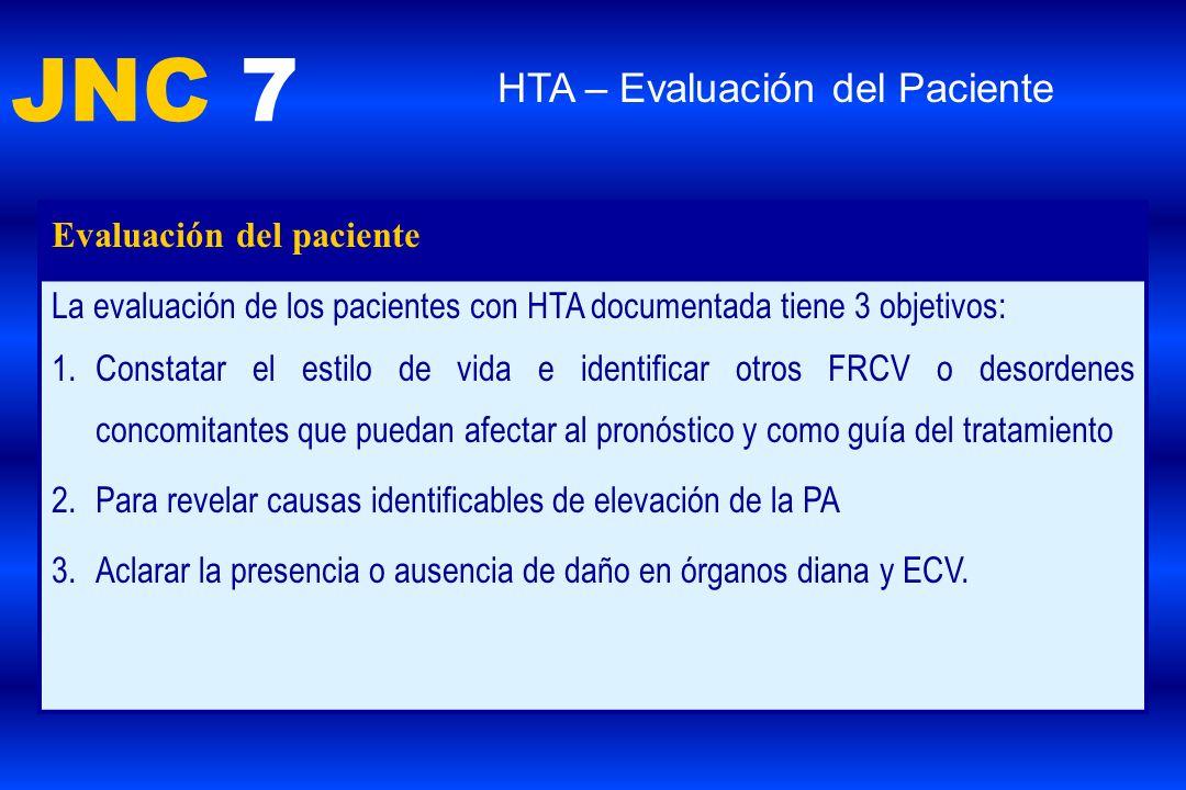 HTA – Evaluación del Paciente