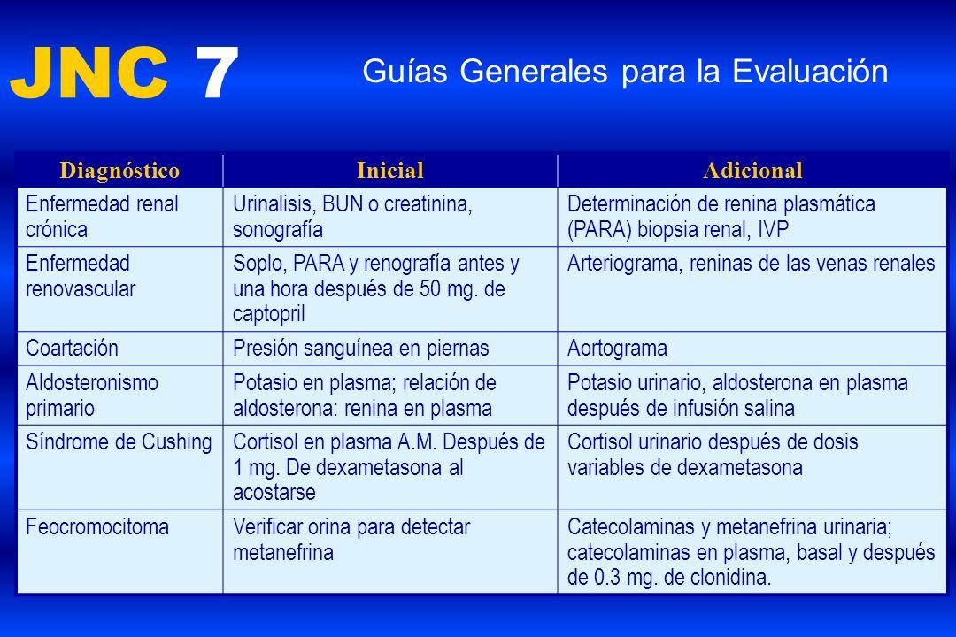 Guías Generales para la Evaluación