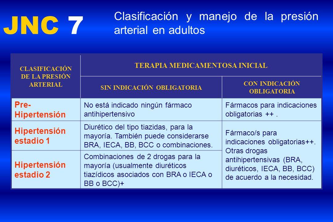 JNC 7 Clasificación y manejo de la presión arterial en adultos