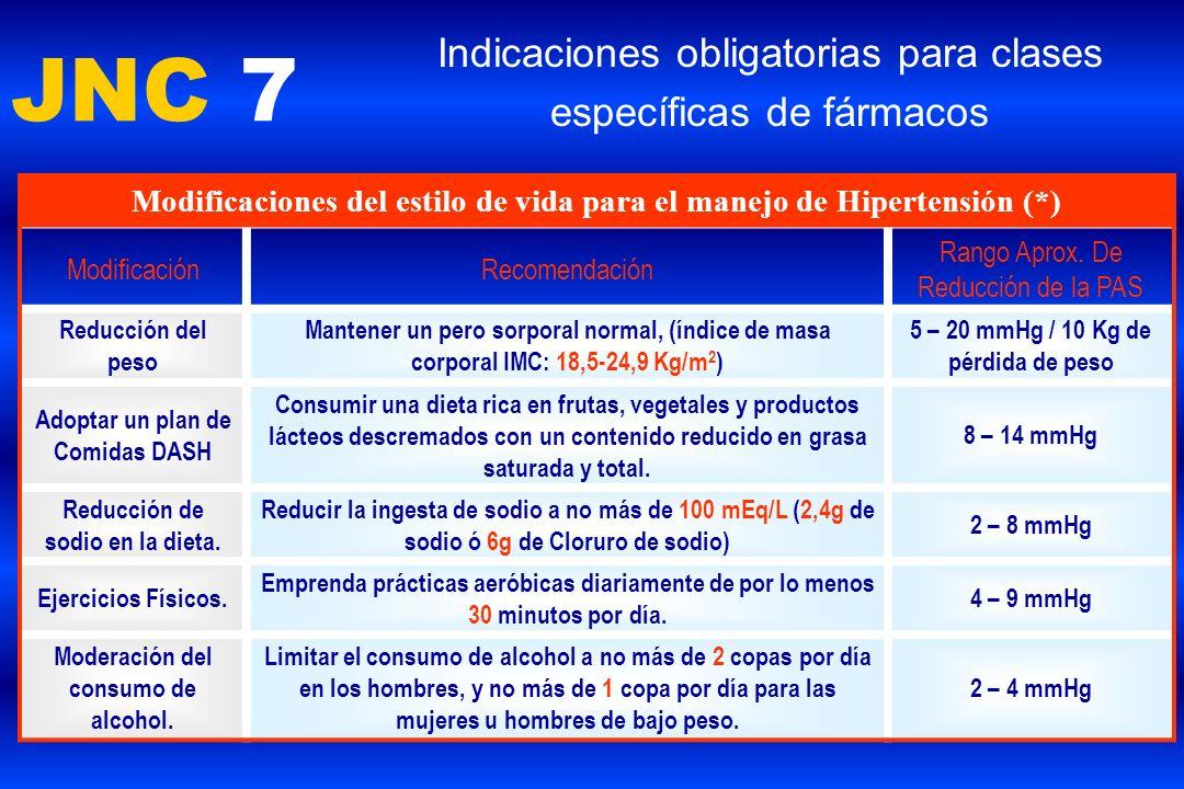 JNC 7 Indicaciones obligatorias para clases específicas de fármacos