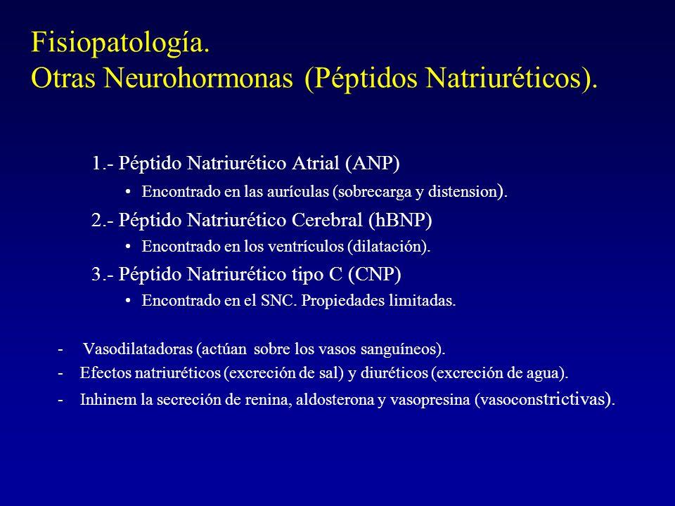 Fisiopatología. Otras Neurohormonas (Péptidos Natriuréticos).