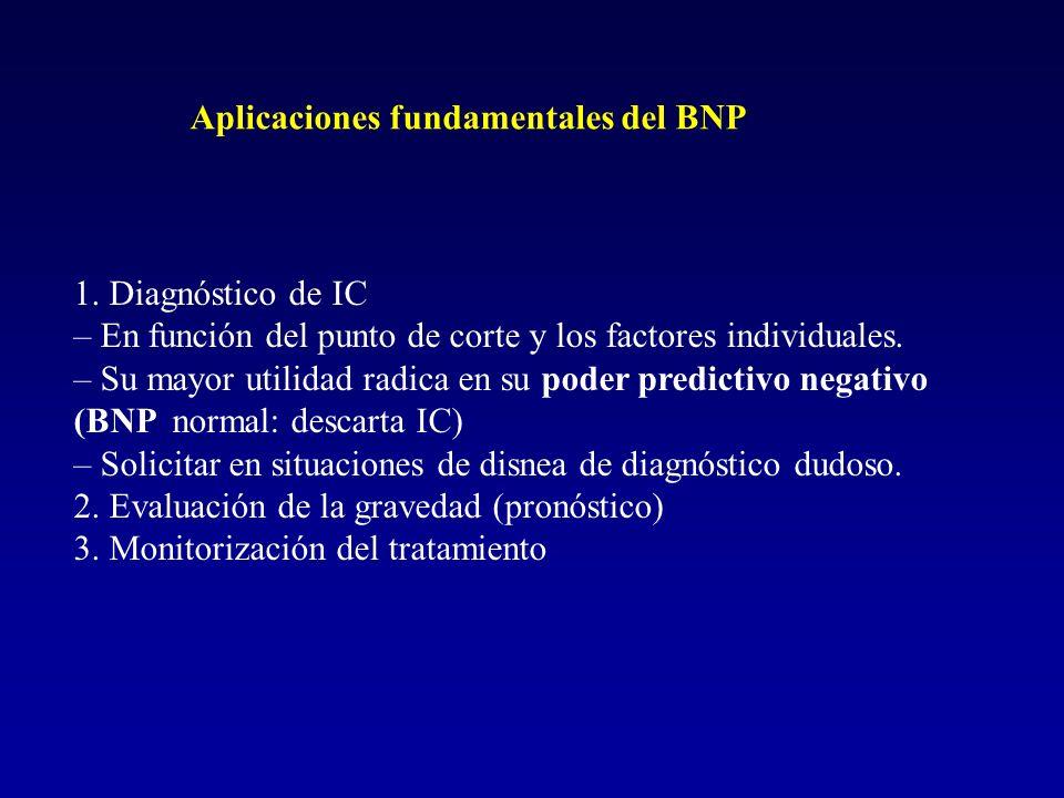Aplicaciones fundamentales del BNP
