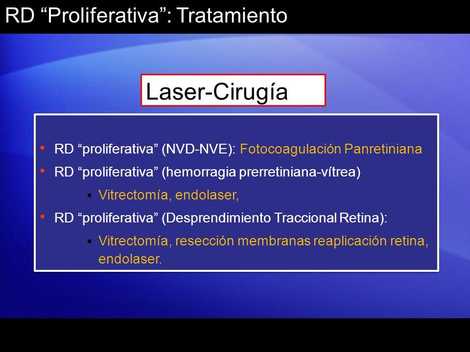 Laser-Cirugía RD Proliferativa : Tratamiento