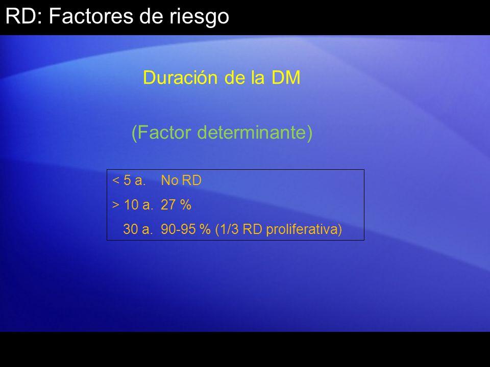 RD: Factores de riesgo Duración de la DM < 5 a. No RD