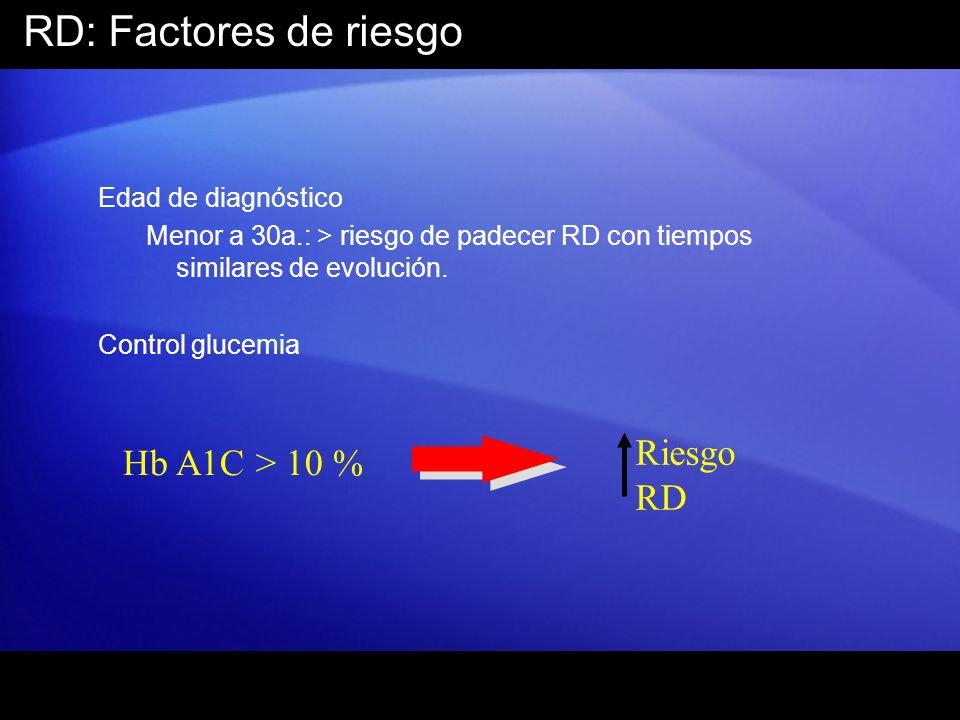 RD: Factores de riesgo Riesgo Hb A1C > 10 % RD Edad de diagnóstico