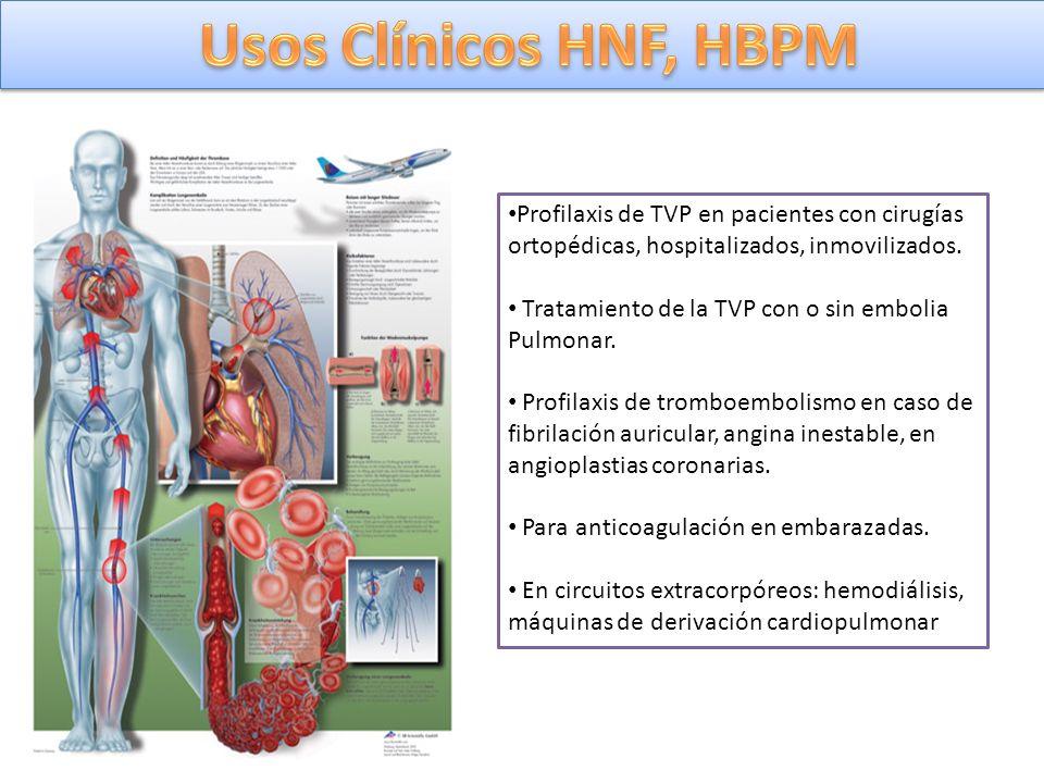 Usos Clínicos HNF, HBPM Profilaxis de TVP en pacientes con cirugías
