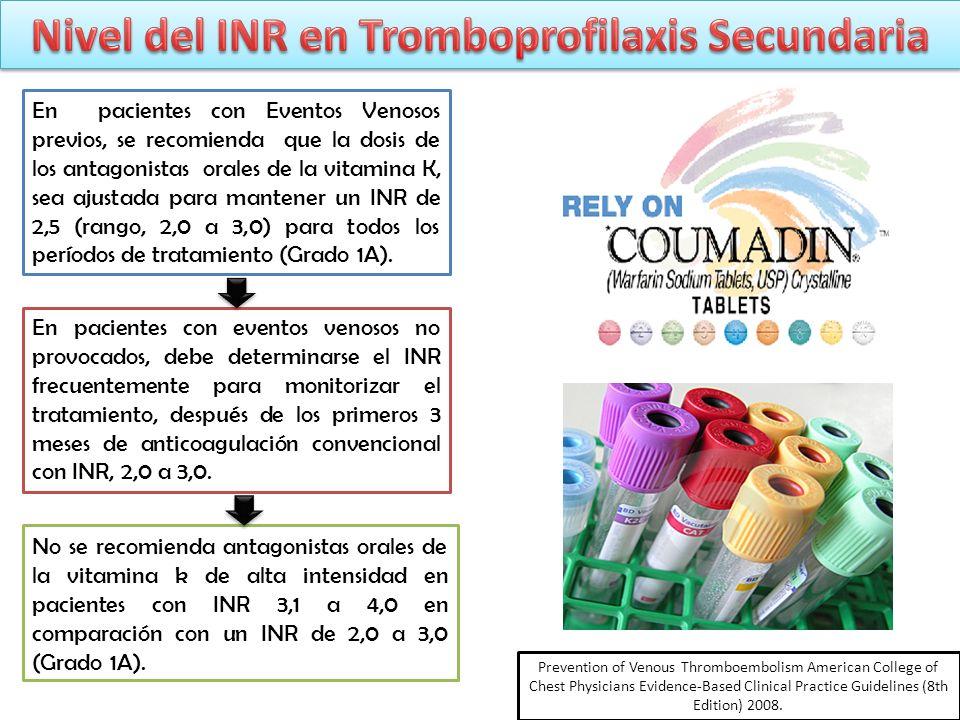 Nivel del INR en Tromboprofilaxis Secundaria