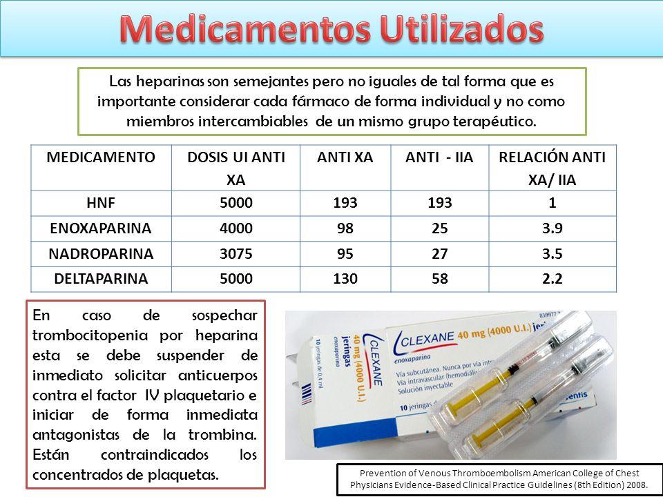 Medicamentos Utilizados
