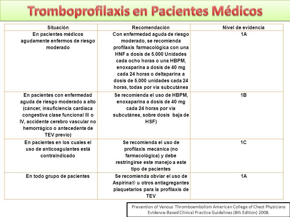 Tromboprofilaxis en Pacientes Médicos