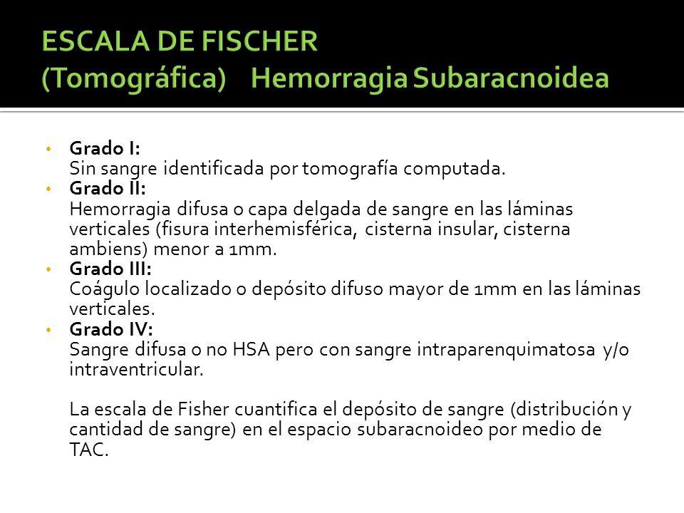 ESCALA DE FISCHER (Tomográfica) Hemorragia Subaracnoidea