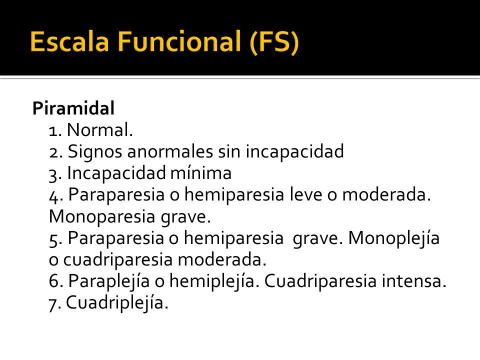 Escala Funcional (FS)