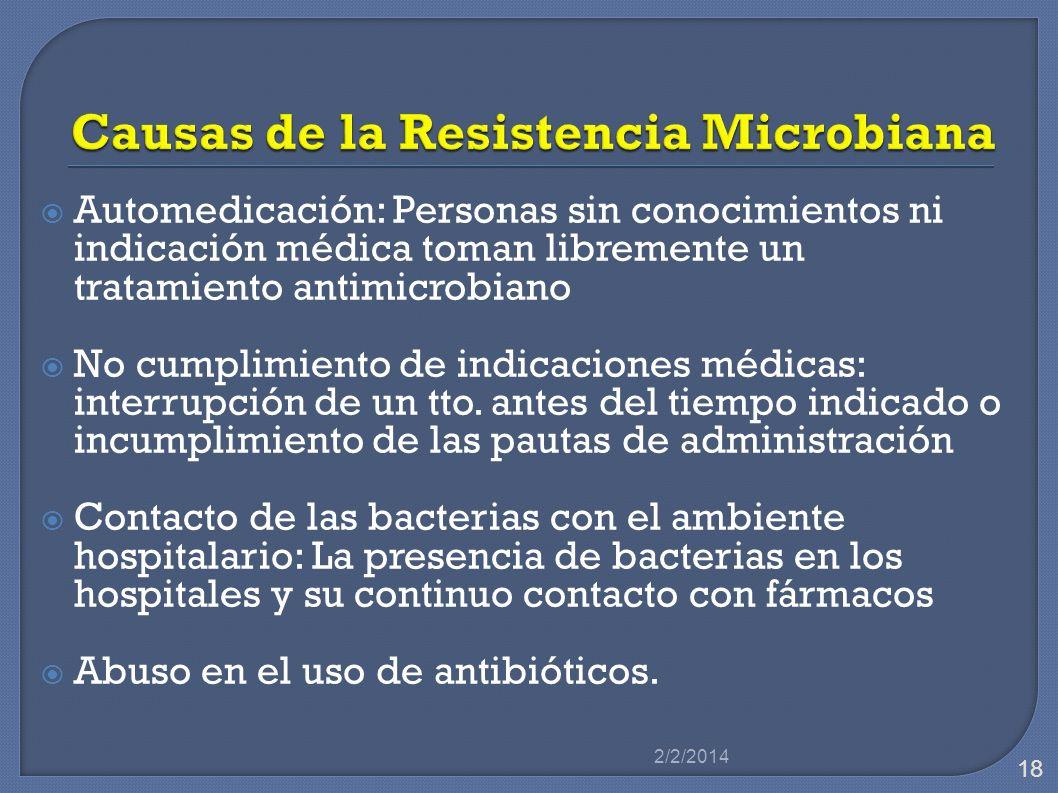 Causas de la Resistencia Microbiana