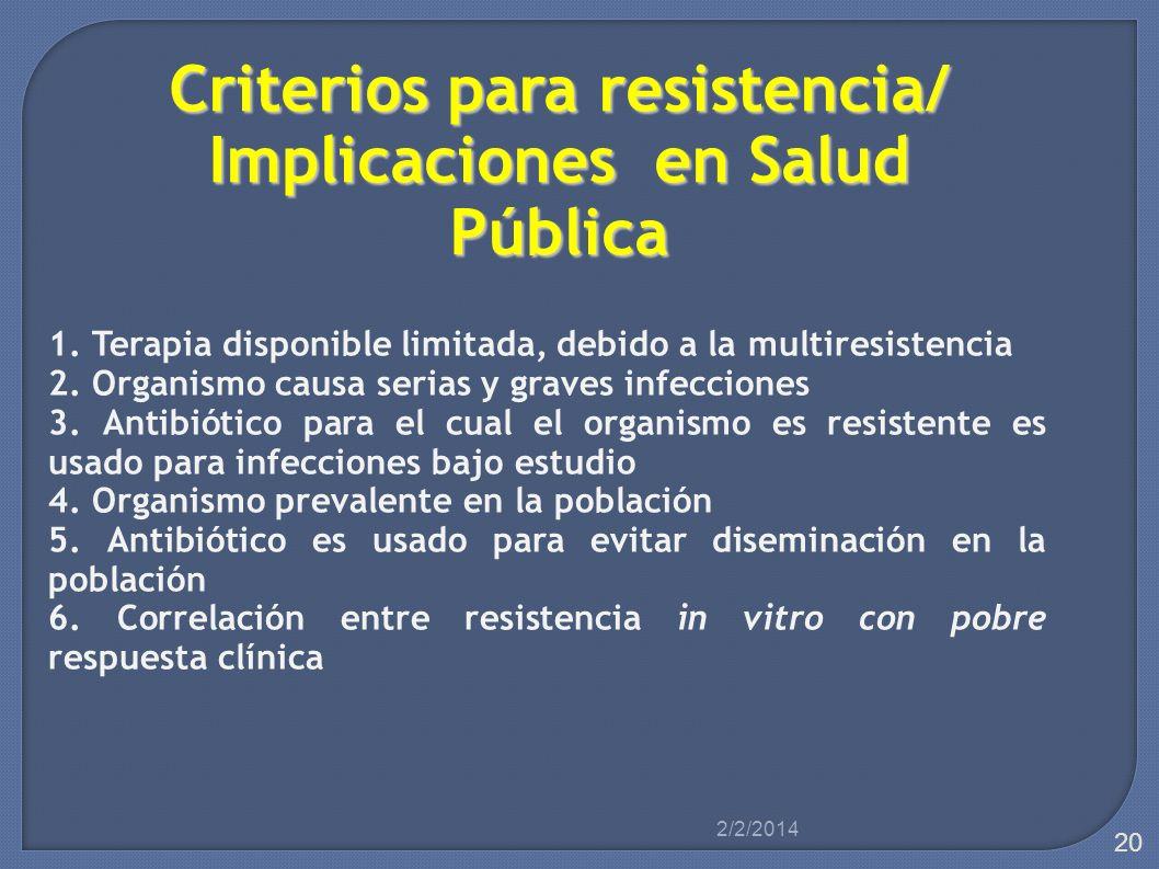 Criterios para resistencia/ Implicaciones en Salud Pública