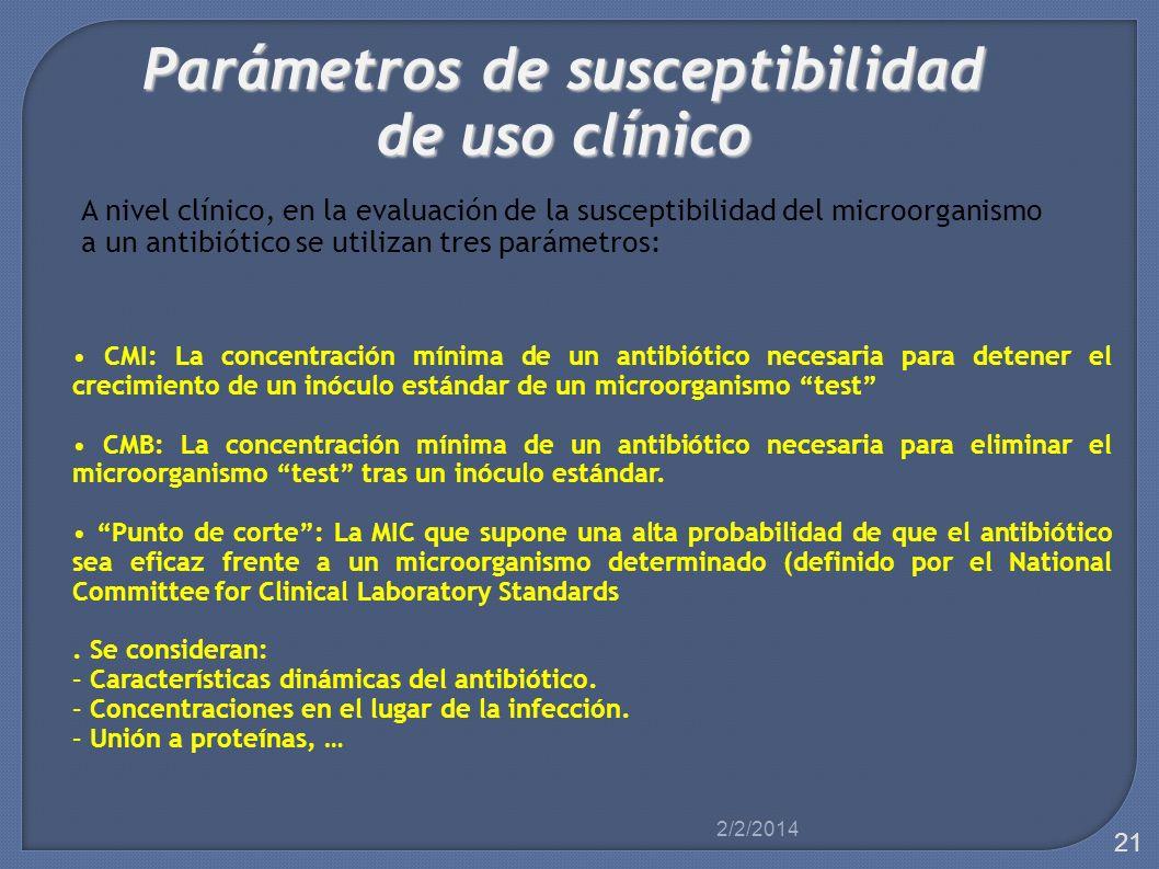 Parámetros de susceptibilidad de uso clínico