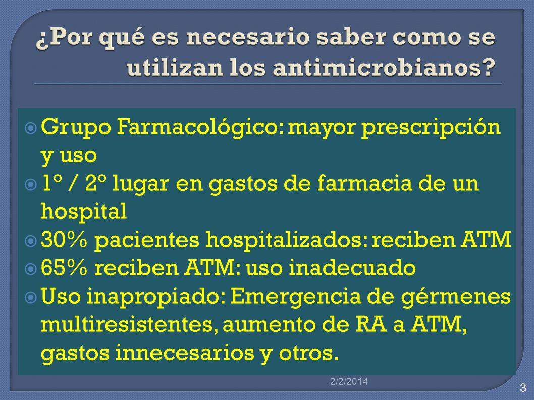 ¿Por qué es necesario saber como se utilizan los antimicrobianos