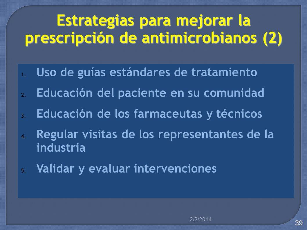 Estrategias para mejorar la prescripción de antimicrobianos (2)