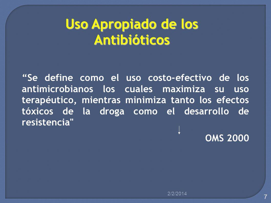 Uso Apropiado de los Antibióticos