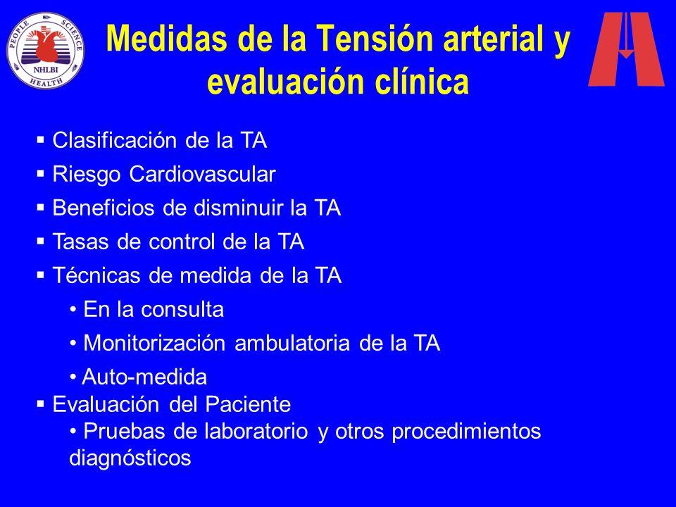 Medidas de la Tensión arterial y evaluación clínica
