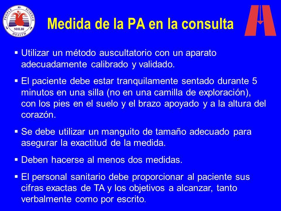 Medida de la PA en la consulta