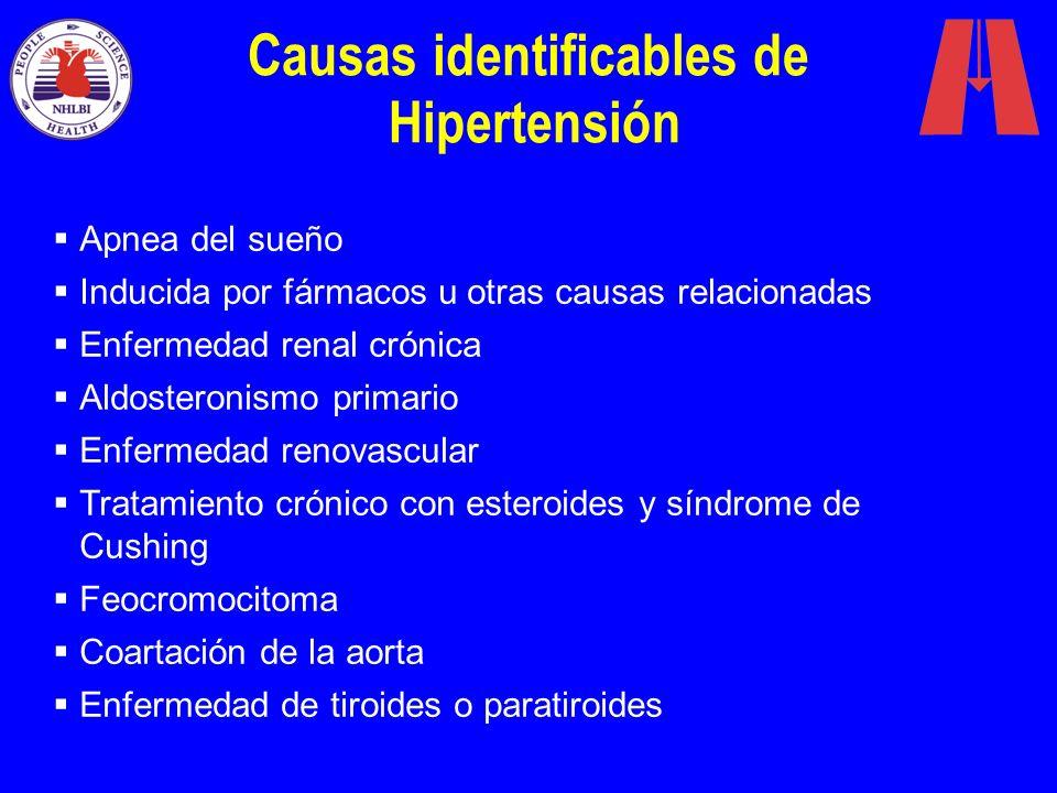 Causas identificables de Hipertensión
