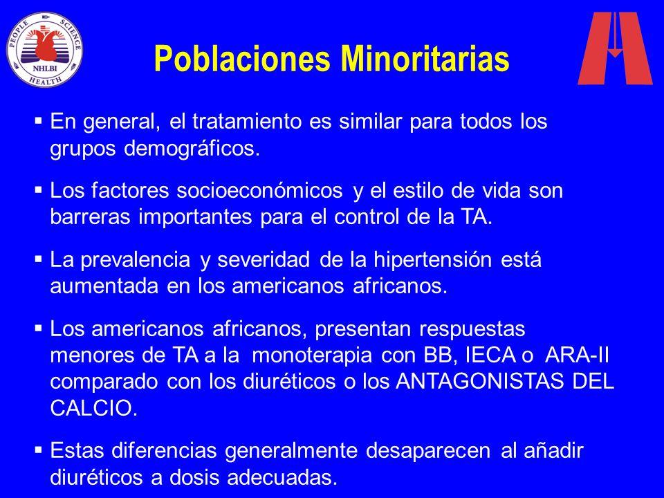 Poblaciones Minoritarias