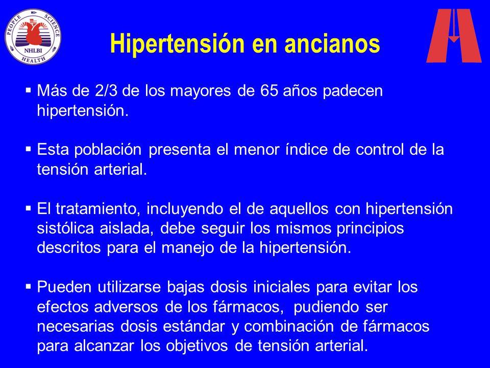 Hipertensión en ancianos