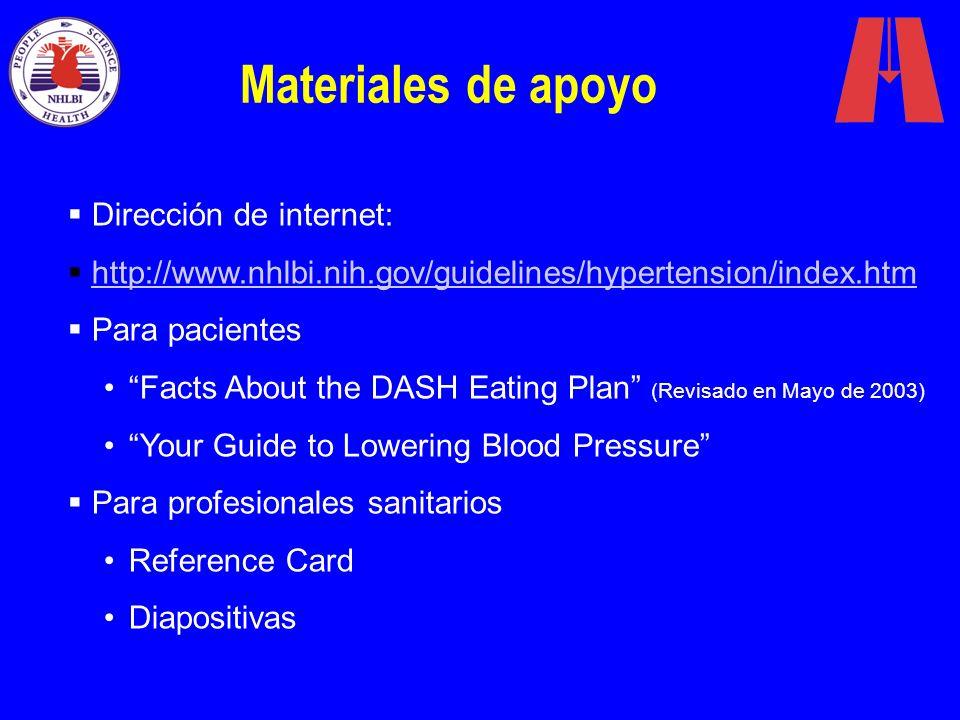 Materiales de apoyo Dirección de internet: