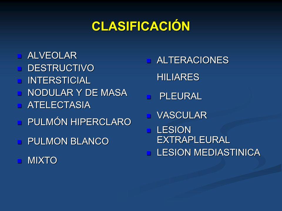 CLASIFICACIÓN ALVEOLAR DESTRUCTIVO INTERSTICIAL NODULAR Y DE MASA