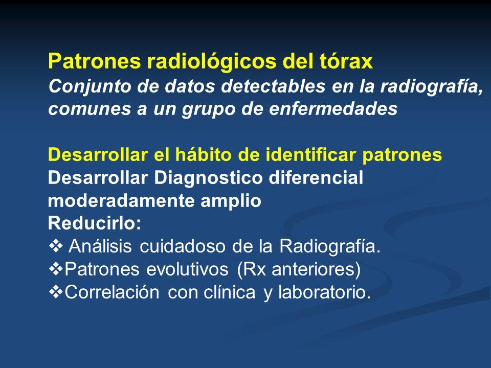 Patrones radiológicos del tórax
