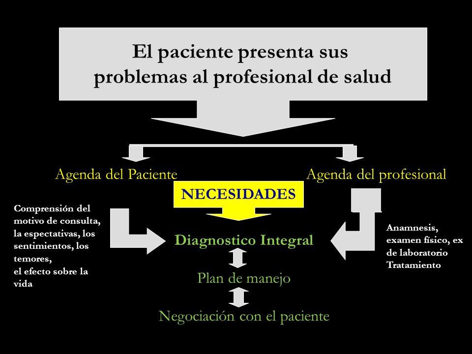 El paciente presenta sus problemas al profesional de salud