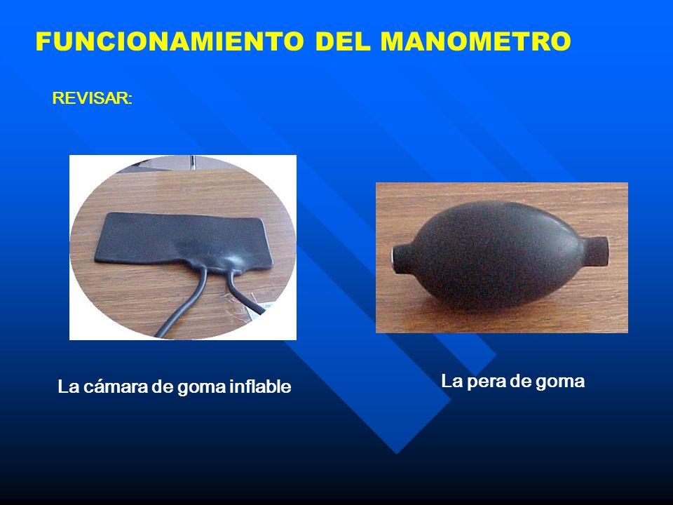 FUNCIONAMIENTO DEL MANOMETRO
