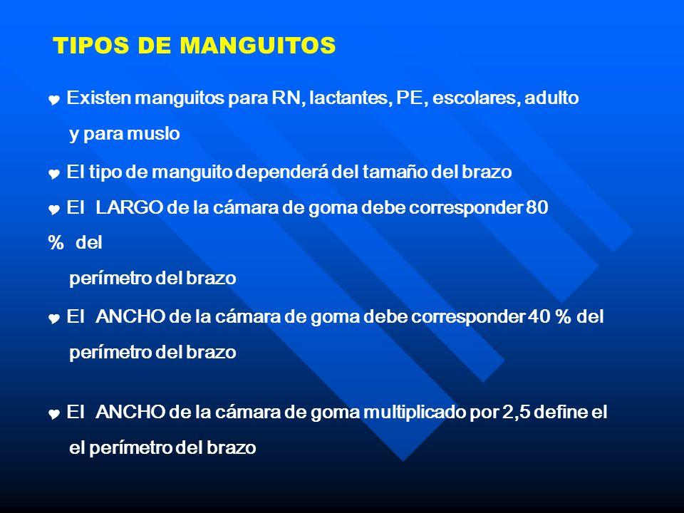 TIPOS DE MANGUITOS Existen manguitos para RN, lactantes, PE, escolares, adulto. y para muslo. El tipo de manguito dependerá del tamaño del brazo.