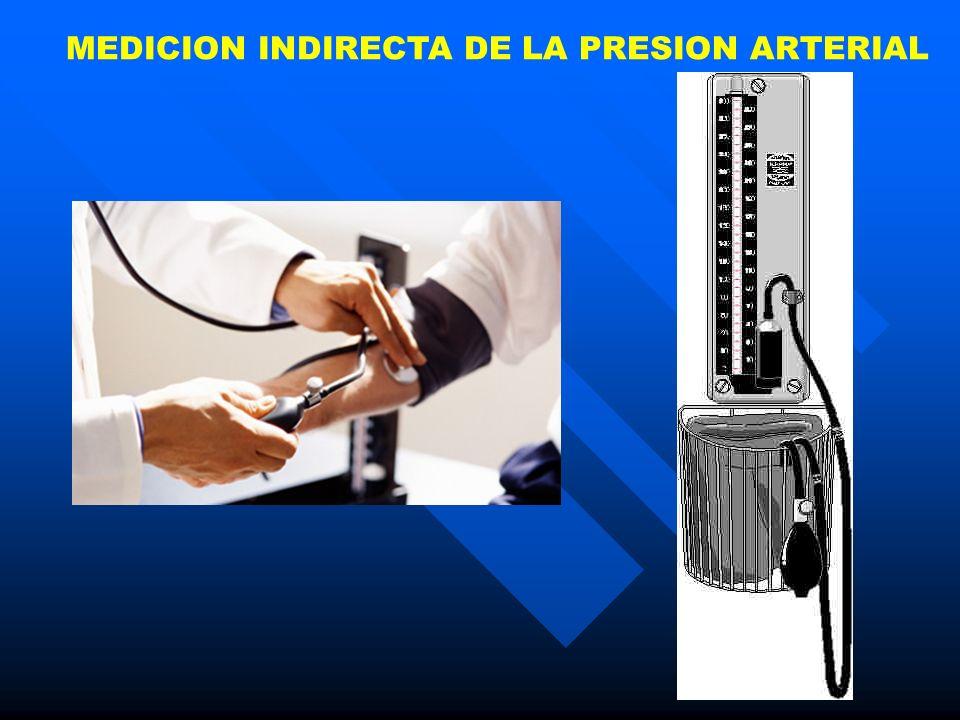 MEDICION INDIRECTA DE LA PRESION ARTERIAL