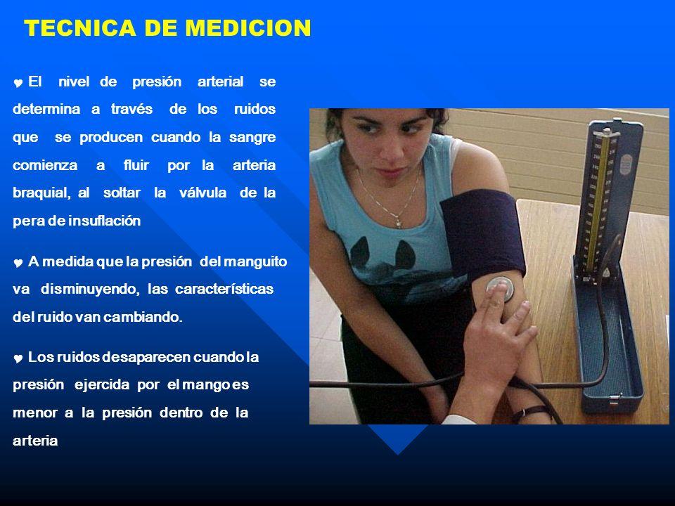 TECNICA DE MEDICION