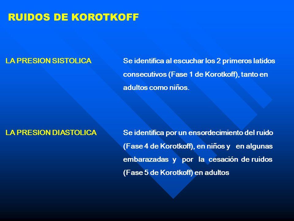 RUIDOS DE KOROTKOFFLA PRESION SISTOLICA Se identifica al escuchar los 2 primeros latidos. consecutivos (Fase 1 de Korotkoff), tanto en.