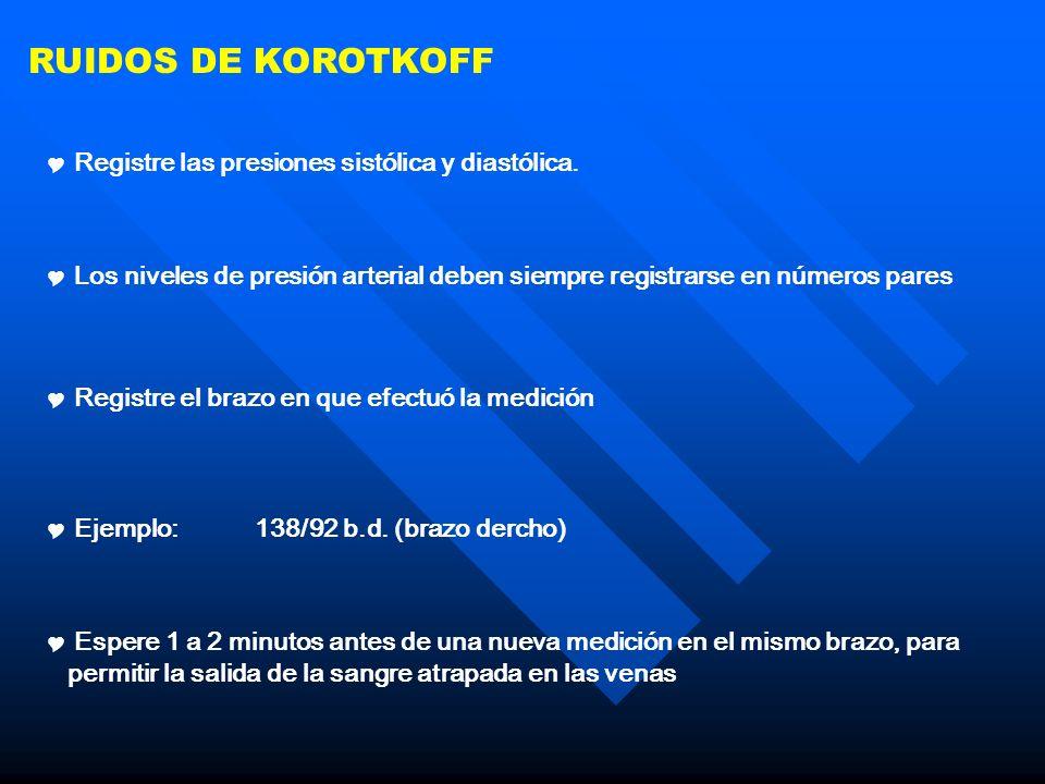 RUIDOS DE KOROTKOFF Registre las presiones sistólica y diastólica.