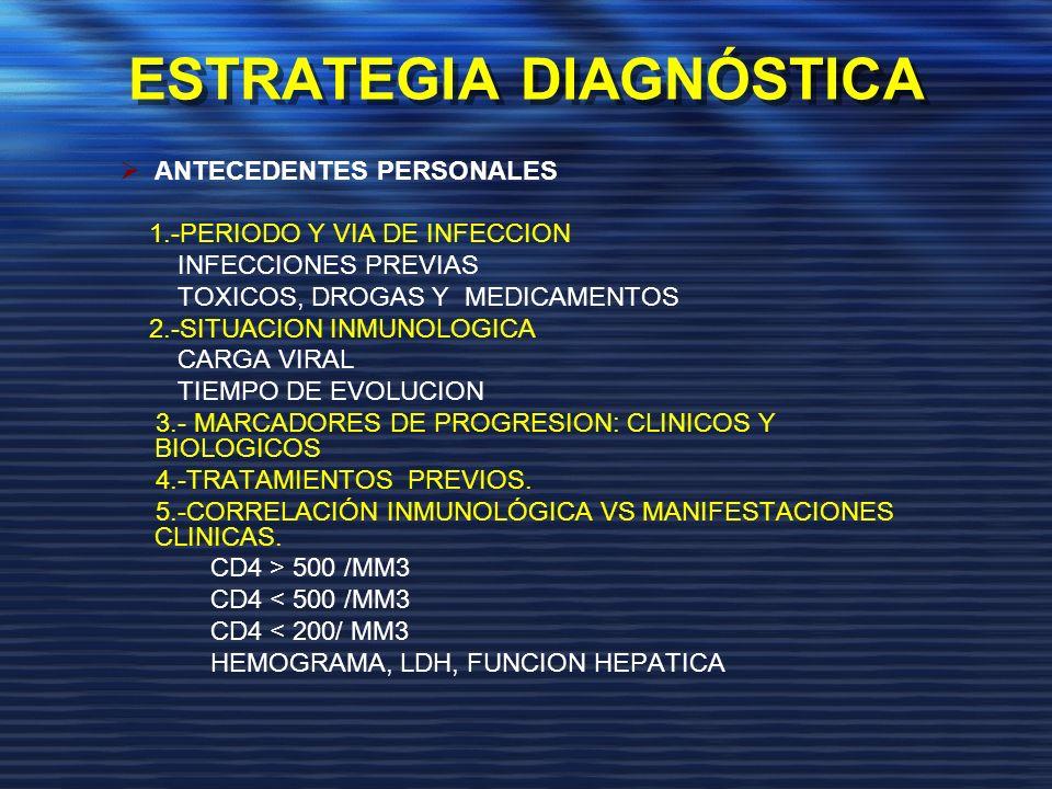 ESTRATEGIA DIAGNÓSTICA