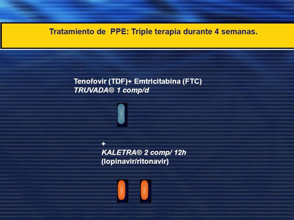 Tenofovir (TDF)+ Emtricitabina (FTC)