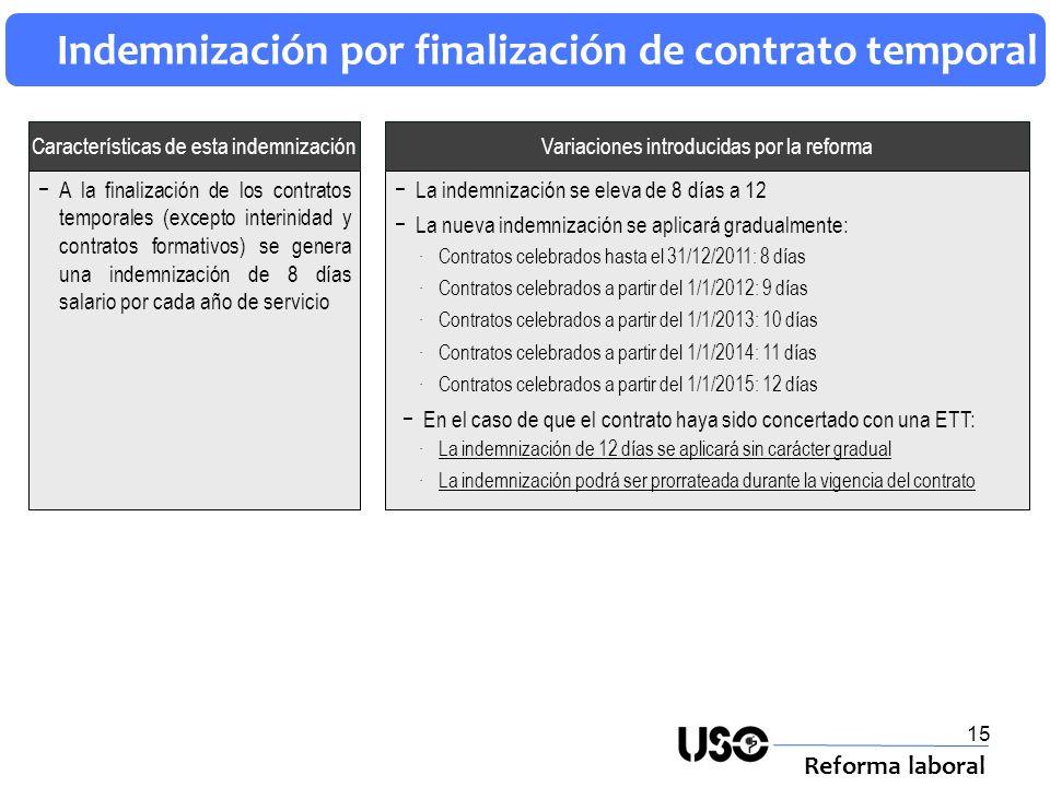 Indemnización por finalización de contrato temporal
