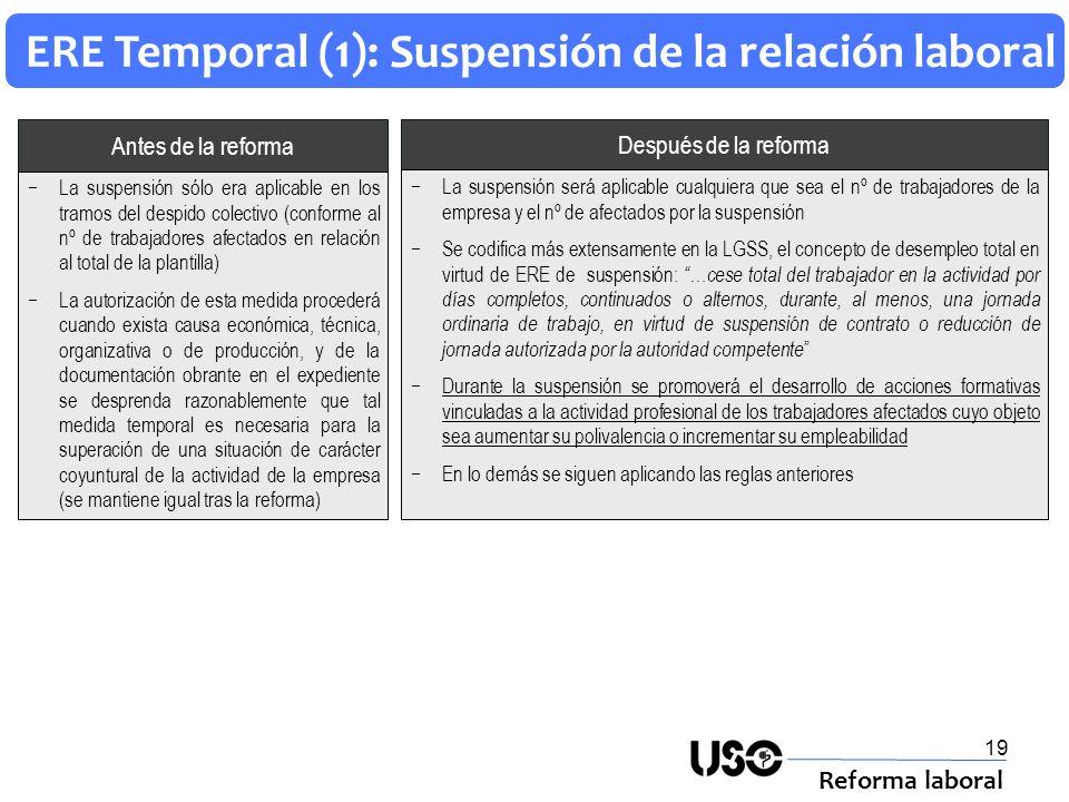 ERE Temporal (1): Suspensión de la relación laboral