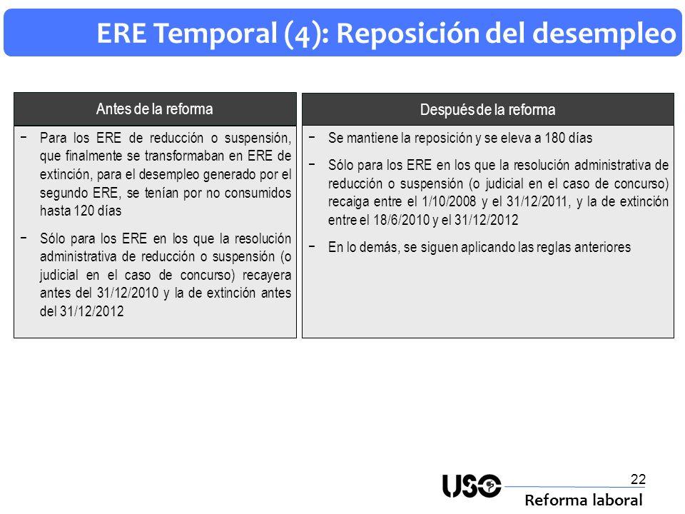 ERE Temporal (4): Reposición del desempleo