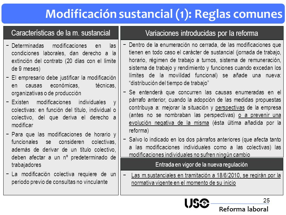 Modificación sustancial (1): Reglas comunes