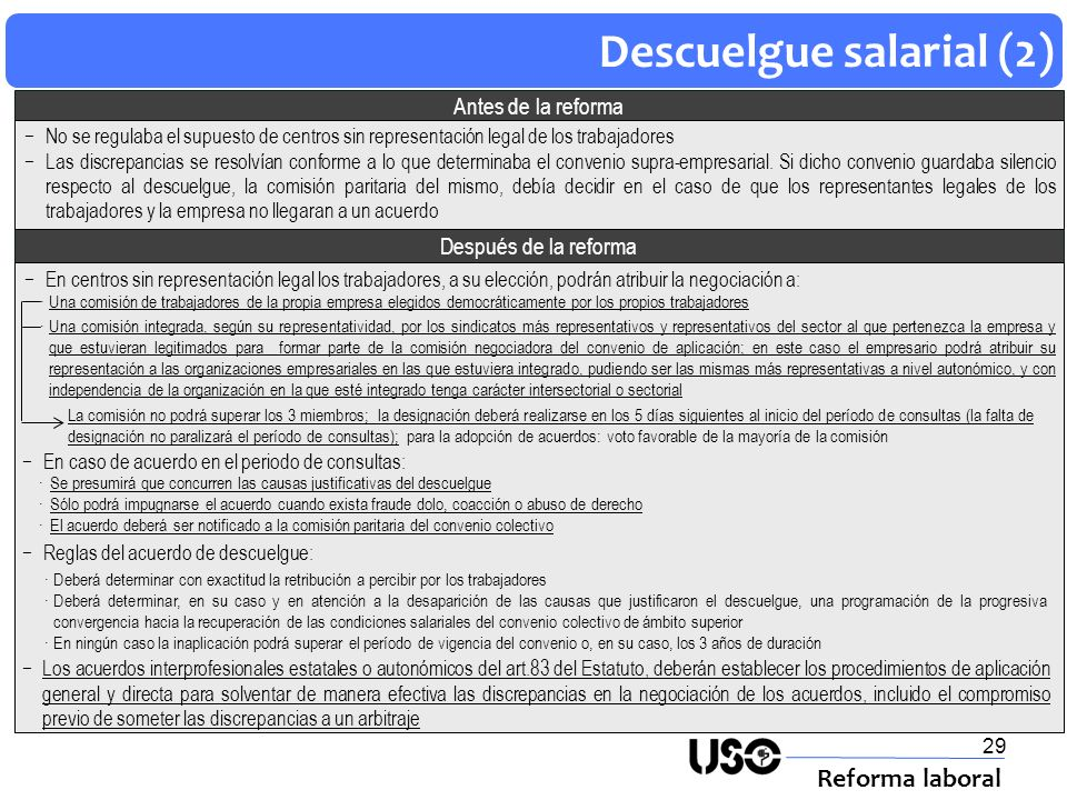 Descuelgue salarial (2)