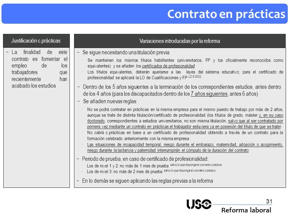 Contrato en prácticas Reforma laboral Justificación c.prácticas