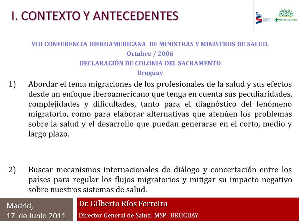I. CONTEXTO Y ANTECEDENTES