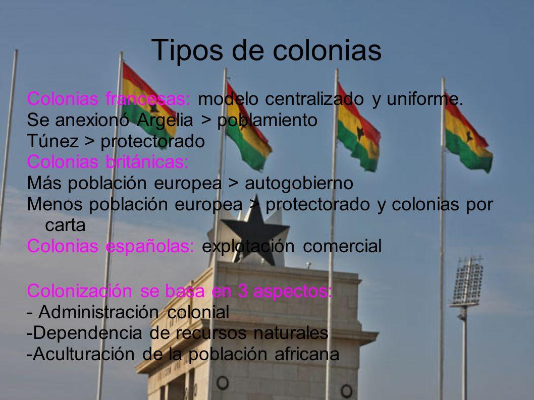 Tipos de colonias Colonias francesas: modelo centralizado y uniforme.