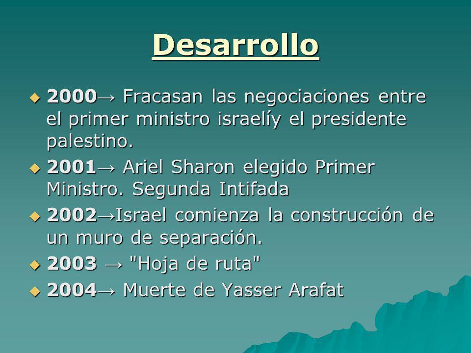 Desarrollo2000→ Fracasan las negociaciones entre el primer ministro israelíy el presidente palestino.