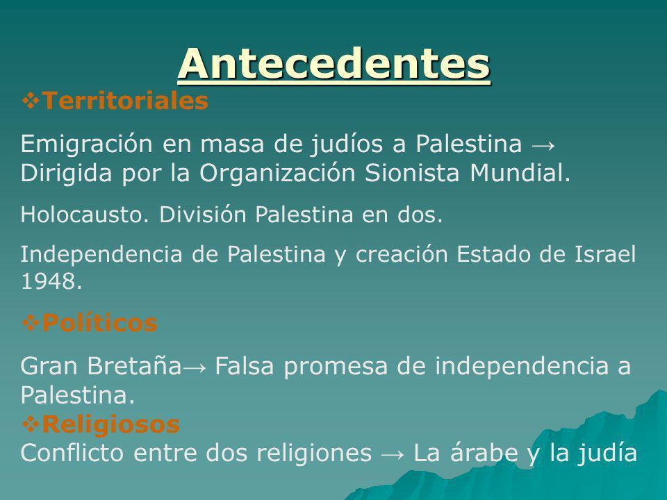 Antecedentes Territoriales