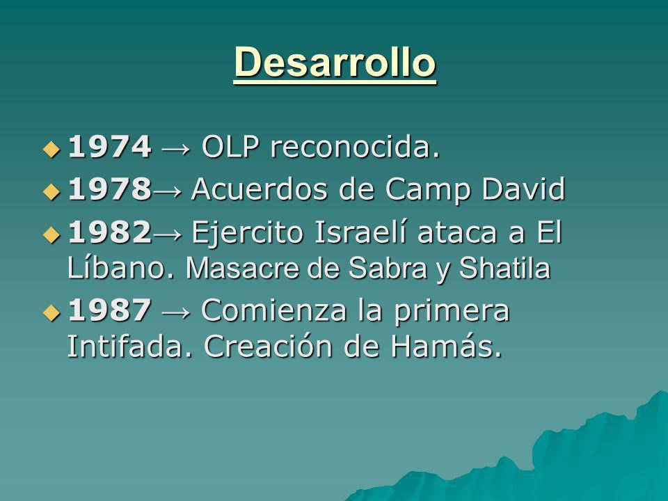 Desarrollo 1974 → OLP reconocida. 1978→ Acuerdos de Camp David
